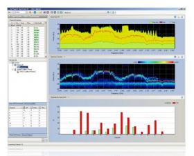 Fluke Networks AirMagnet Spectrum XT AM/B4070